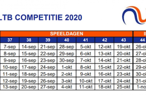 data-knltb-competitie