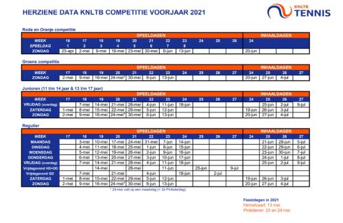 voorjaarscompetitie-2021